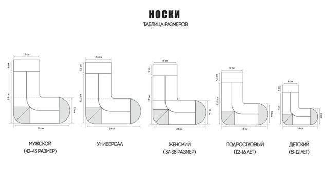 Размеры носков